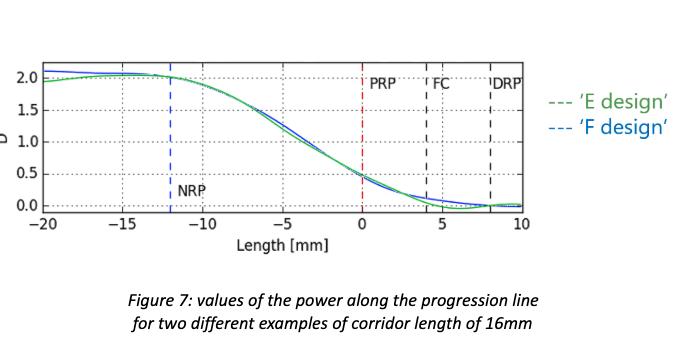 corridor-lengt-16mm