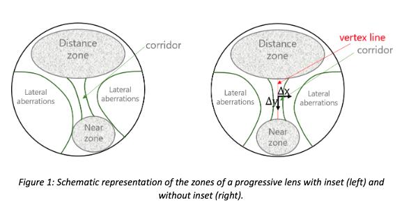 progressive-lens-horizons-optical