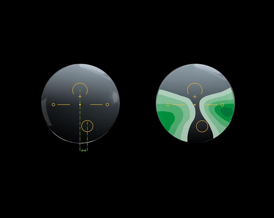 Binocular balance lens design - Horizons Optical
